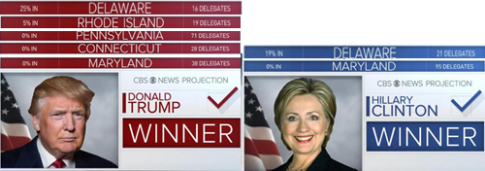 Trump-Donald-Clinton-Hillary-0