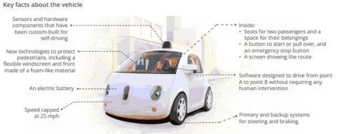 google-car-2