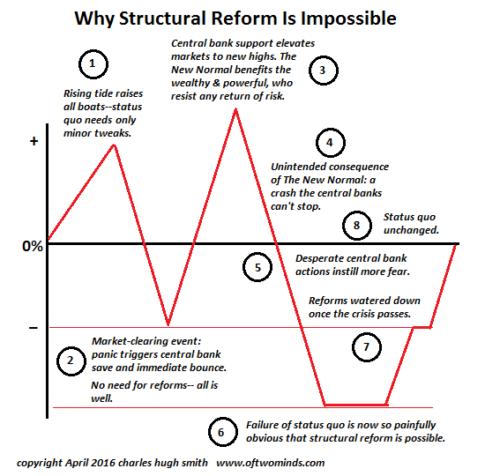 no-reform4-16