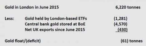 London Gold_0