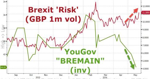 brexit-bremain