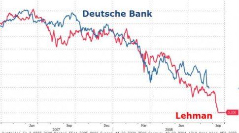 deutsche-bank-lehman