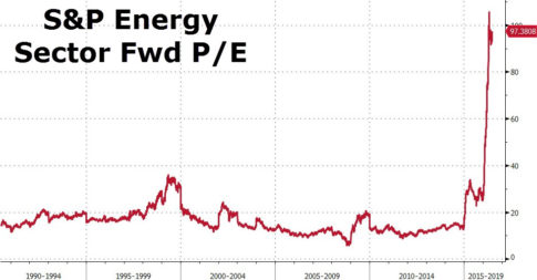 energy-pe
