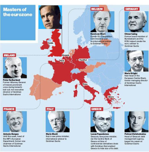 Goldman Sachs European Domination