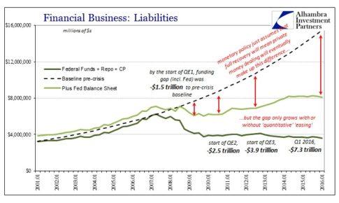 Never-QE-Fed-BS-CP-plus-FF-repo-plus-Fed-BS-Baseline-1