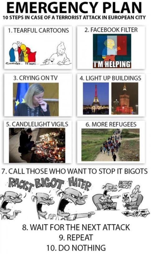 Europe Terroist Response Plan