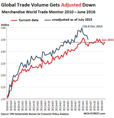 World-Trade-Monitor-Volume-2012-2016