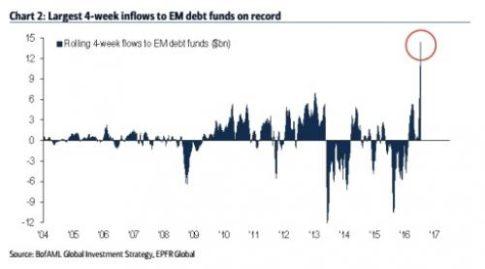 em inflows 3_0
