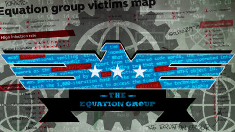 equation group