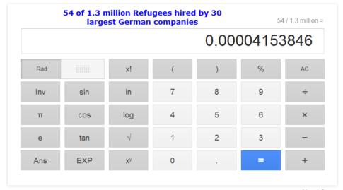 refugee-hiring-math