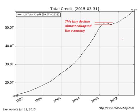 total-credit1-16a