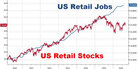 20160901_retail