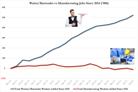 mfg-vs-waiter-august-2016