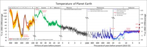 palaeotemperature-graphs-compressed