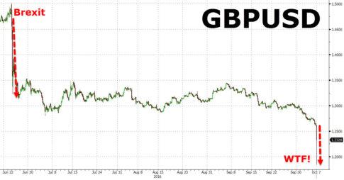 gbp-usd-flash-crash