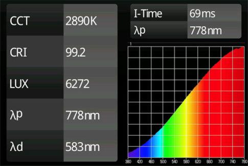 incandescent-lamp-spectrum