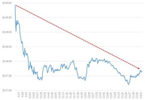 2016-11-15-ba-chart_0