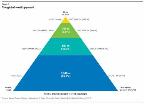 cs-wealth-1