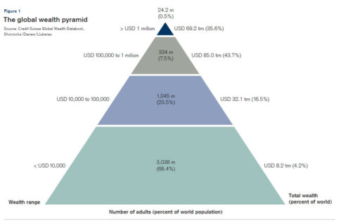 global-wealth-2-1